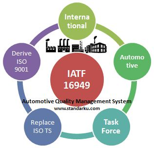 logo IATF 16949 Automotive Quality Management System