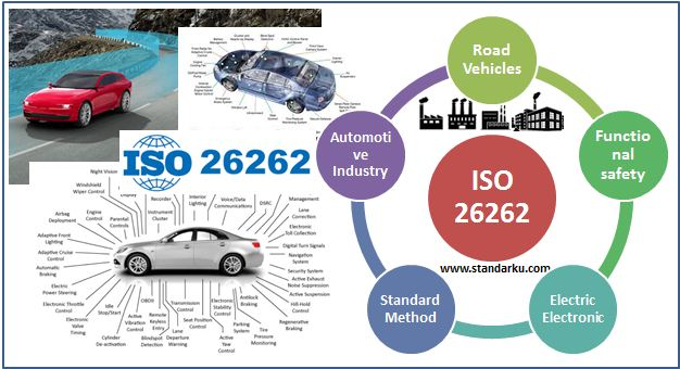 Mengenal Standar ISO 26262 Road vehicles – Functional safety