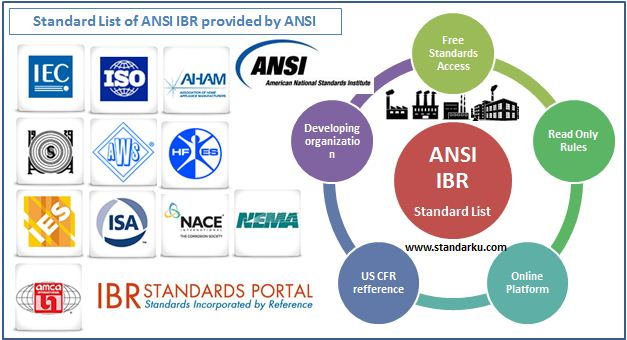Standard List of ANSI IBR provided by ANSI