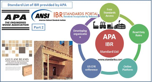Standard List of IBR provided by APA part 2