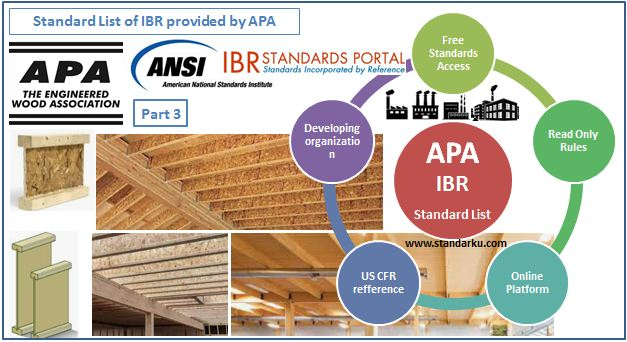 Standard List of IBR provided by APA part 3