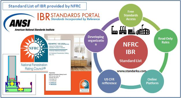 Standard List of IBR provided by NFRC